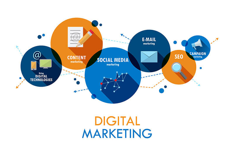 Digital Marketing Strategie: Digitale Kampagnen der OnlineMarketing Heads