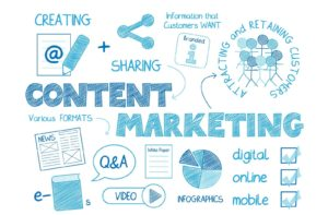 Content Marketing - Unique Content schaffen