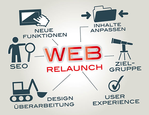 Website Relaunch - OnlineMarketing Heads