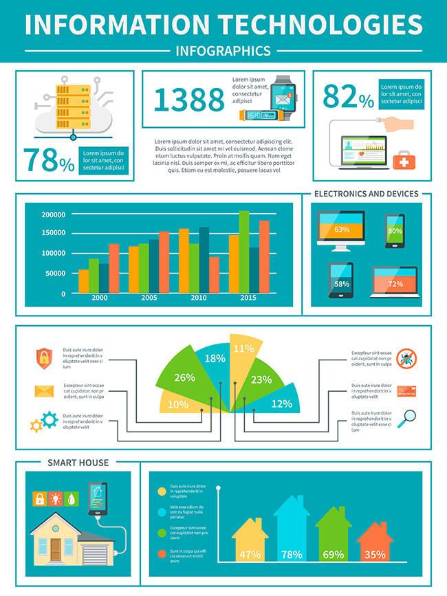 KPIs - Zahlen zur Analyse