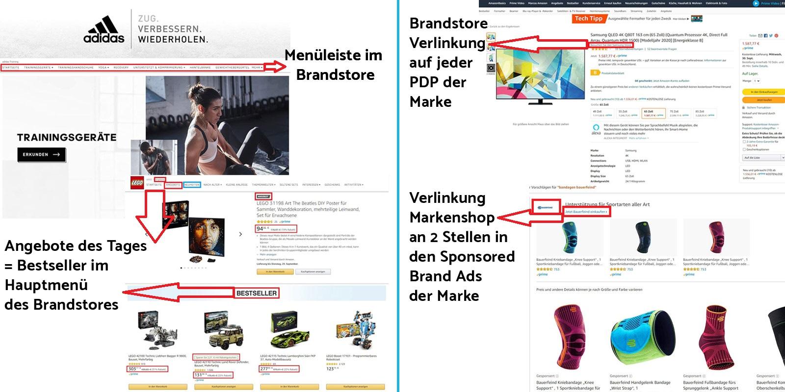 Amazon Brandstore | Markenshop | Storefront – Bsp: Brandstore Menü, Bestseller Einbindung, Verknüpfung zu PDPs & Verlinkungen von Sponsored Brand Ads