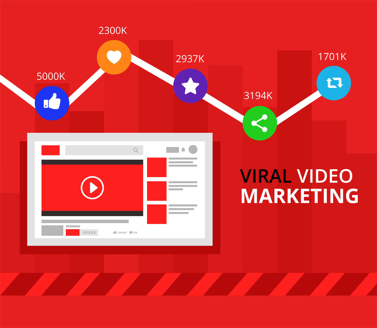 YouTube Marketing Agentur