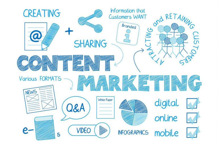 Content Marketing - Unique Content schaffen